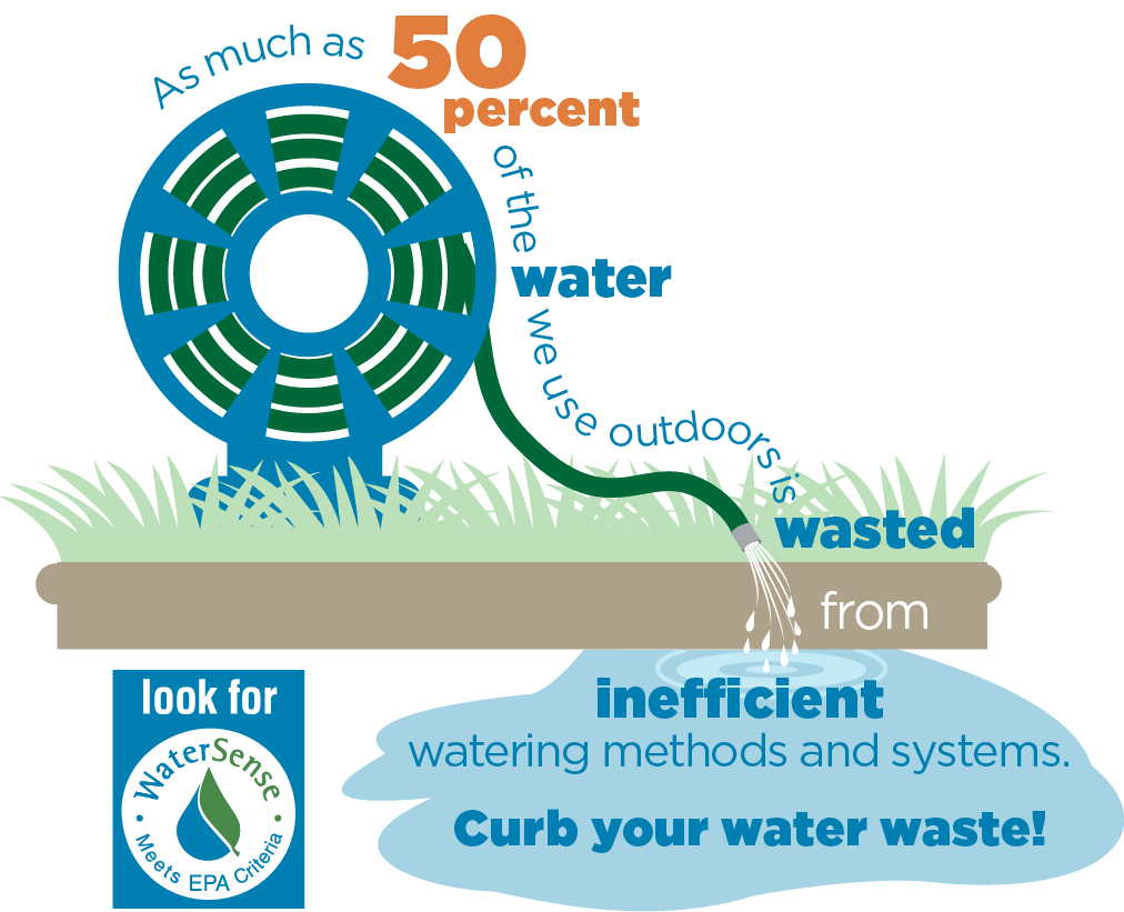 WaterSense Outdoor Conservation